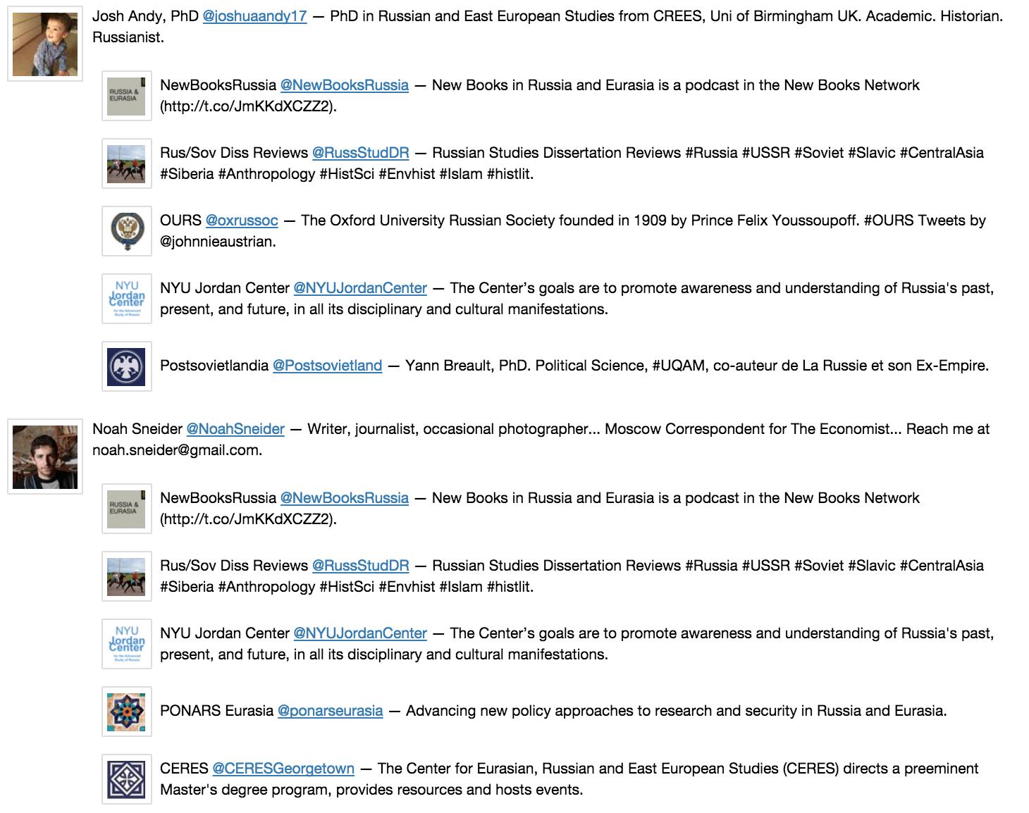 Поиск потенциальных фолловеров в Твиттере - 6