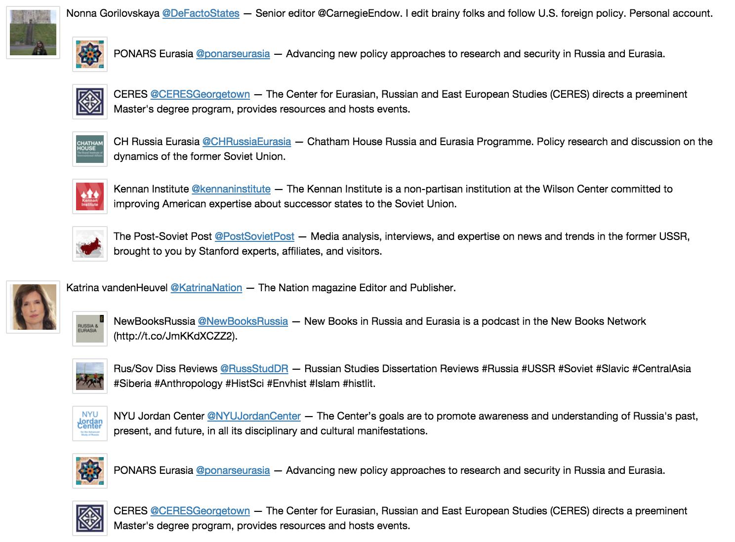 Поиск потенциальных фолловеров в Твиттере - 7
