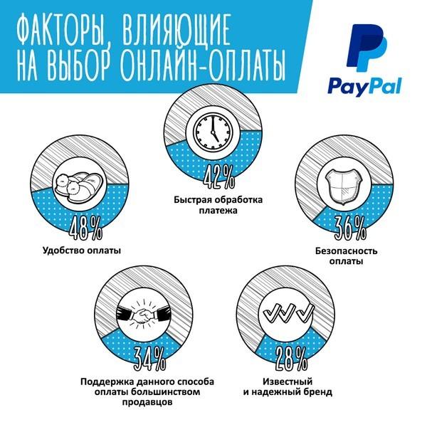 Инфографика-исследование: Новогодний онлайн-шопинг - 8
