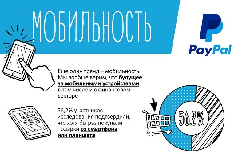 Инфографика-исследование: Новогодний онлайн-шопинг - 1