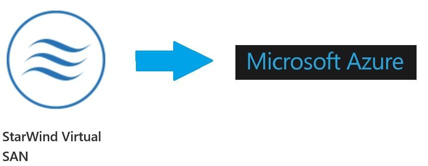 «Обратный отсчет простыми средствами – или правило «3-2-1» для дисковых хранилищ» - 1
