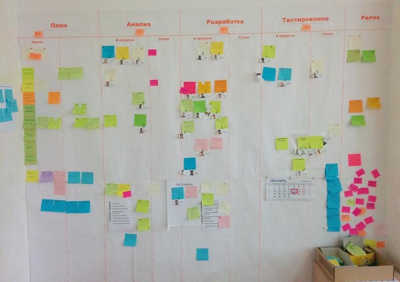 Про организацию рабочего процесса - 1