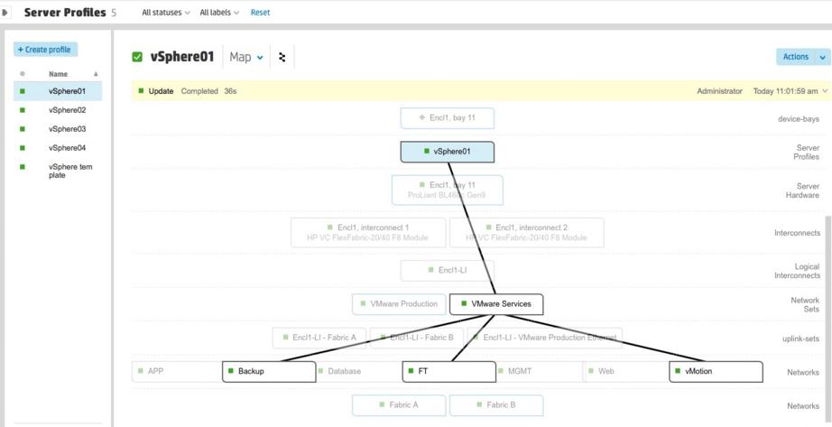 Рецепты от CHEFa: автоматизированное развёртывание сред бизнес-приложений с использованием HPE OneView - 5