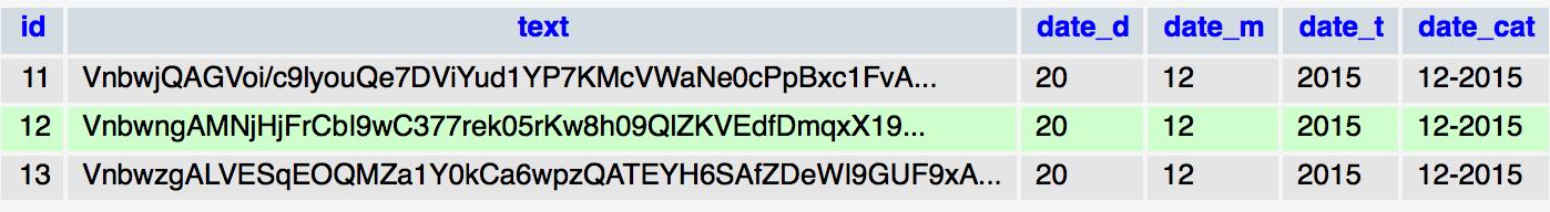 Создание личной записной книжки на php-mysql с шифрование - 1