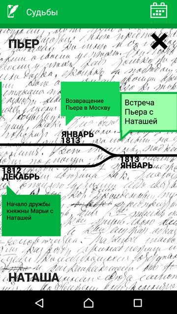 Война, мир и ABBYY Compreno: продолжение нашего романа с Толстым - 17