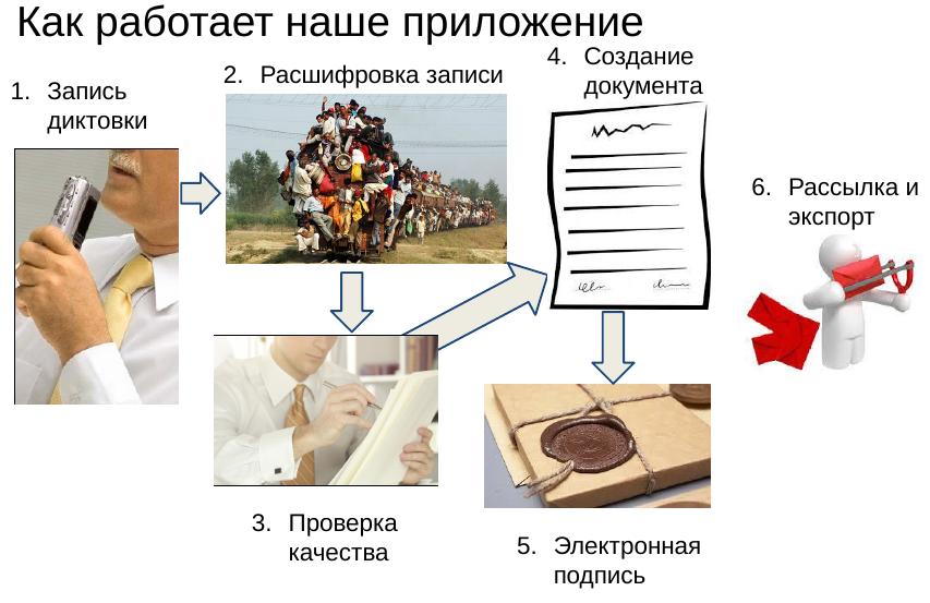 Игра в больницу или как мы изучали и тестировали работу системы здравоохранения одной из европейских стран - 1