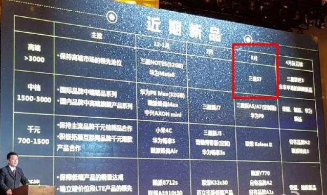 Крупнейший оператор мобильной связи China Mobile сообщил, что Samsung Galaxy S7 появится в продаже в марте 2016