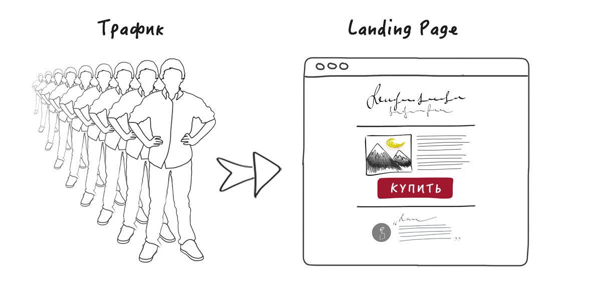 Пошаговый курс по созданию продающего Landing Page c нуля. Часть 5: Строим воронку продаж и создаем призыв к действию - 2