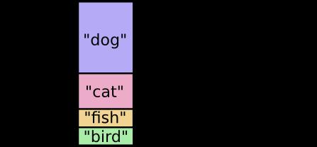 Теория визуализации информации. Часть 1 - 14