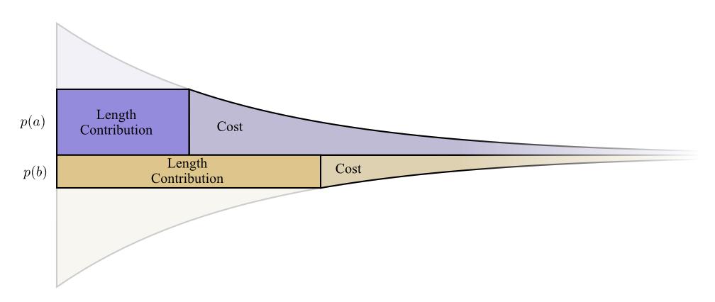 Теория визуализации информации. Часть 1 - 26
