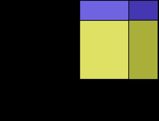Теория визуализации информации. Часть 1 - 4