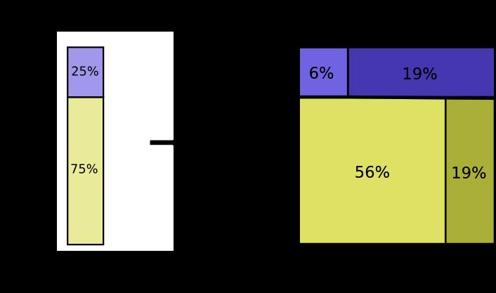 Теория визуализации информации. Часть 1 - 6