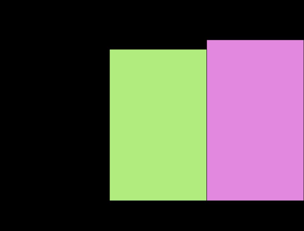 Теория визуализации информации. Часть 1 - 8
