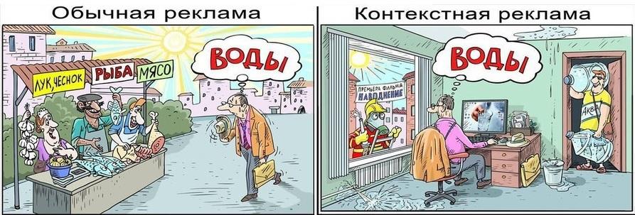 Контекстная реклама: итоги 2015 и прогнозы 2016 - 1