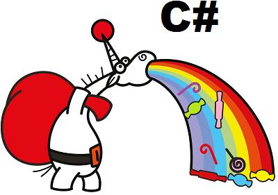 PVS-Studio 6.00, C,C++,C#