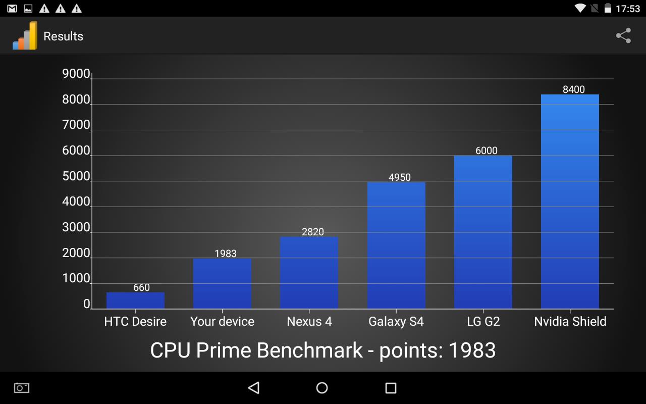 О возможностях Intel® Atom™ X3 на примере Irbis TZ94 - 6
