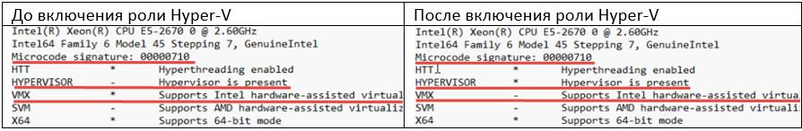 Вложенная виртуализация Hyper-V — первый шаг - 2