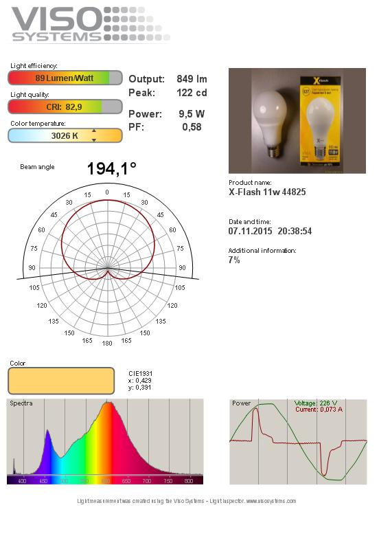 Светодиодные лампы X-Flash - 8