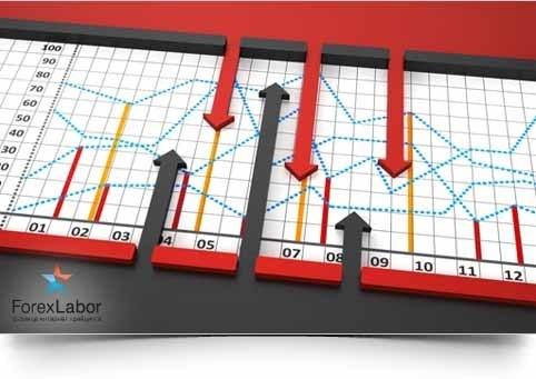 Как построить внутренний рынок в отдельно взятой фирме: теория и практика - 5