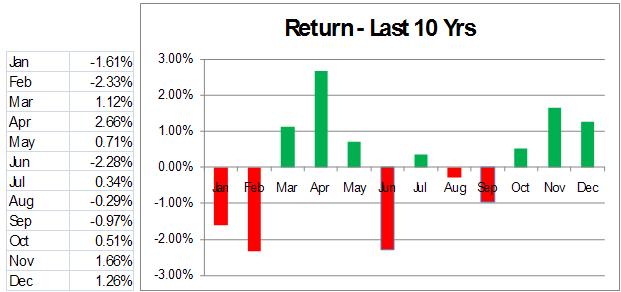 Ралли Санта-Клауса: Как новогодние праздники влияют на фондовый рынок - 4