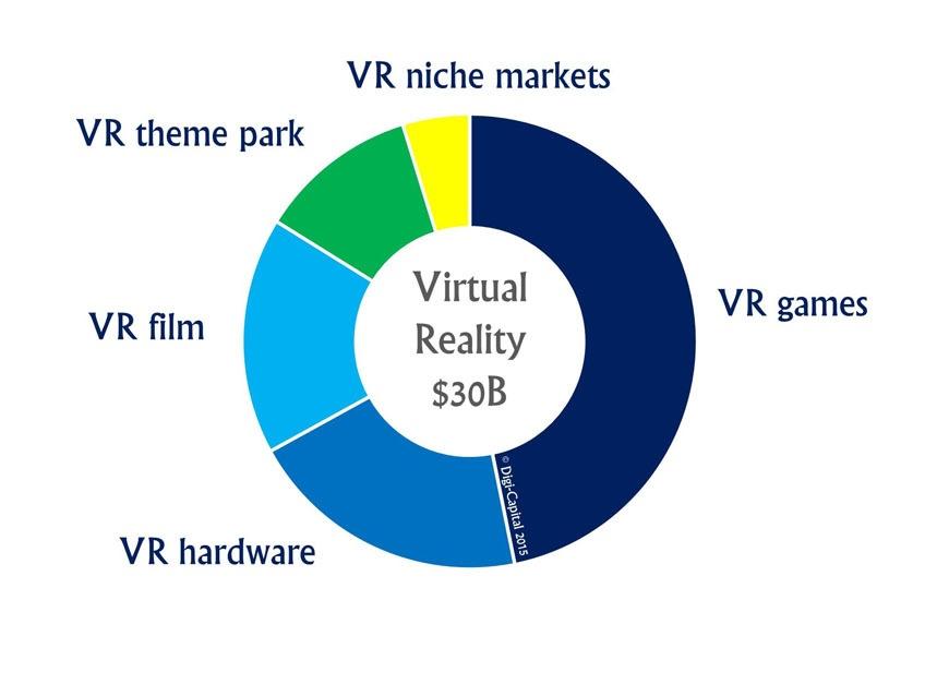 ТОП 5 игр в виртуальной реальности - 46