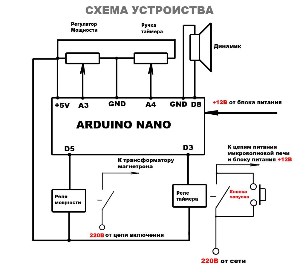 Цифровая микроволновка из механической - 10