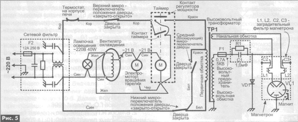 Цифровая микроволновка из механической - 3
