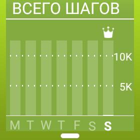 Обзор умных часов ASUS ZenWatch 2 - 57