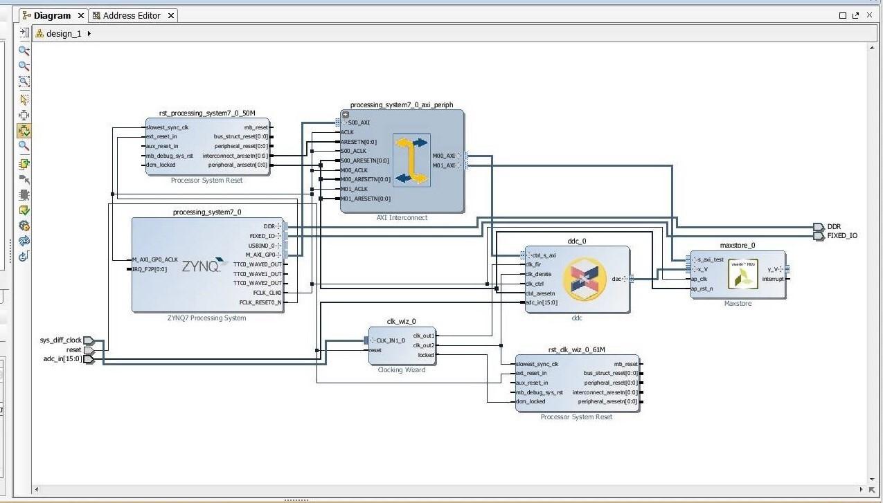 Разработка цифровой аппаратуры на C++-SystemC глазами SystemVerilog программиста - 10