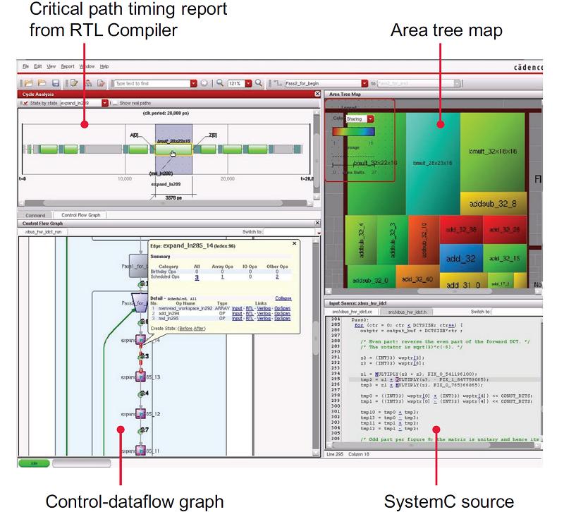 Разработка цифровой аппаратуры на C++-SystemC глазами SystemVerilog программиста - 9