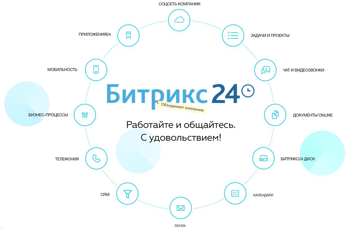 Знакомый незнакомец. What is Битрикс24? - 1
