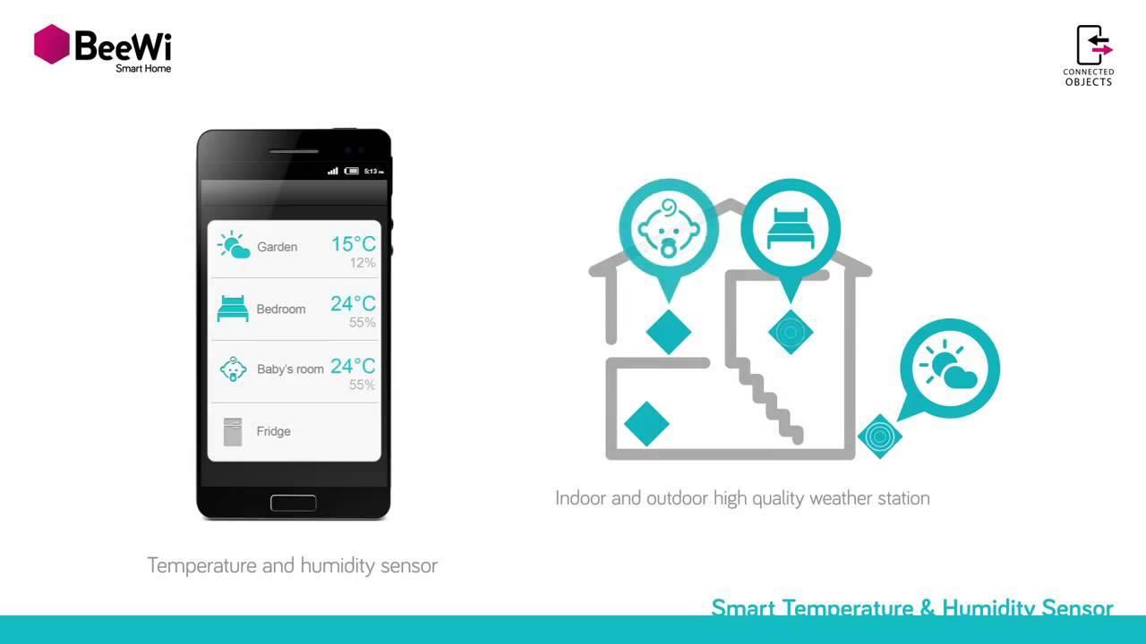 #новогоднийад: Лучшие устройства для умного дома - 14