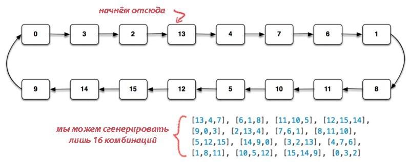 Проблемы при использовании Math.random() - 8