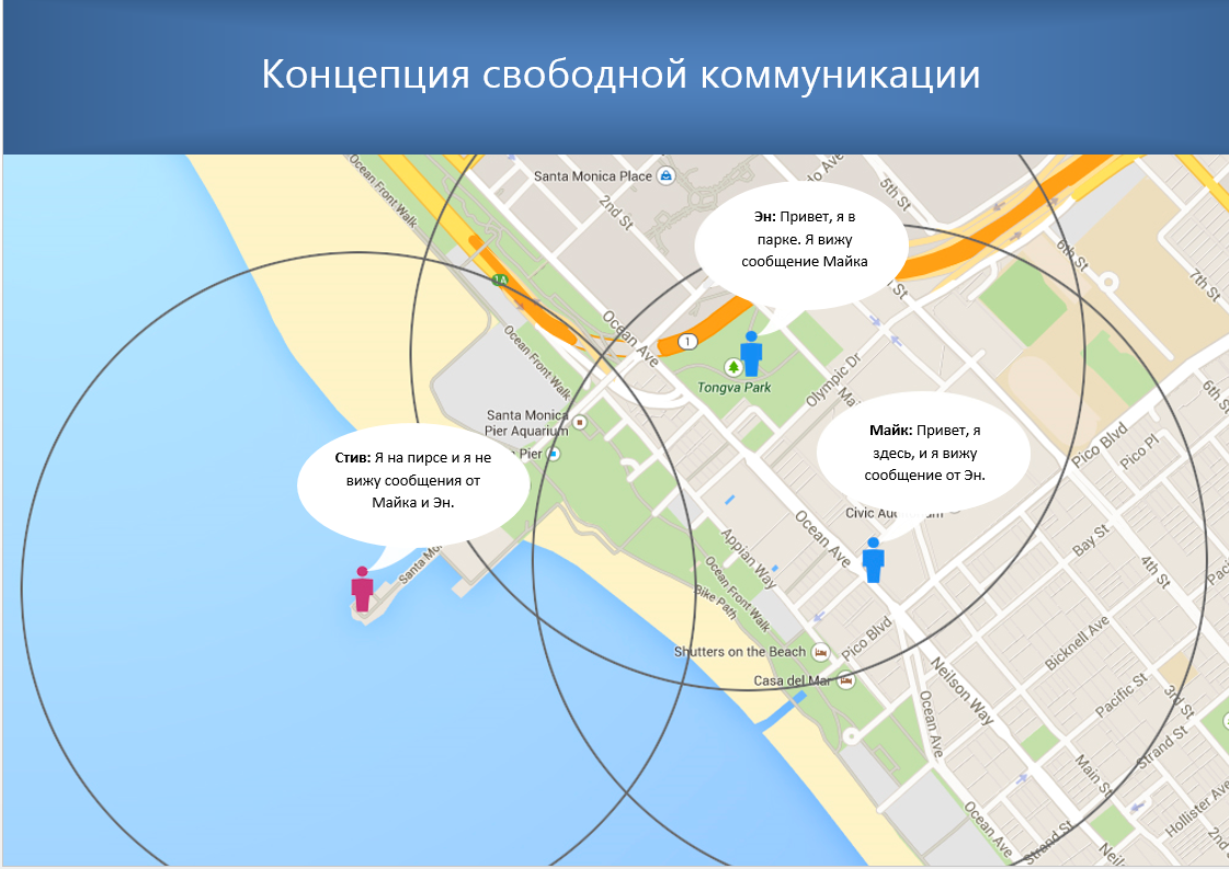 Прототип сервиса обмена сообщениями Geotalk - 2
