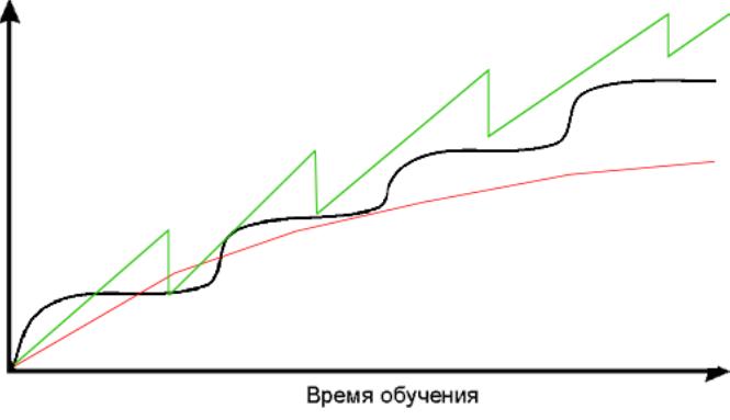 Сегментация аудитории при разработке игр - 10