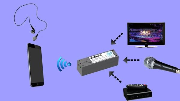 Выставка достижений «Интернета вещей». Innolabs VIS CAST и Kraftway Smart Video Camera - 2