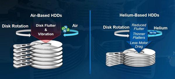 Эволюция носителей информации, часть 3: жесткие диски - 19