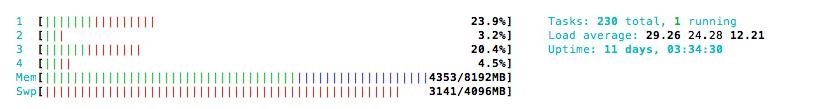 Потоки vs процессы на примере нативного Node.js аддона для нагрузочного тестирования - 2