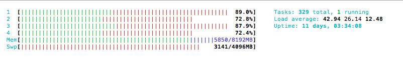 Потоки vs процессы на примере нативного Node.js аддона для нагрузочного тестирования - 1