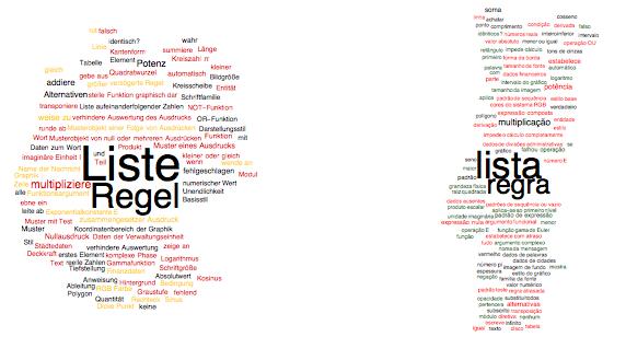 Проект по переводу языка Wolfram Language (Mathematica) на различные языки - 20