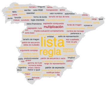 Проект по переводу языка Wolfram Language (Mathematica) на различные языки - 21