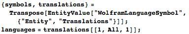 Проект по переводу языка Wolfram Language (Mathematica) на различные языки - 6