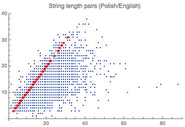 Проект по переводу языка Wolfram Language (Mathematica) на различные языки - 9