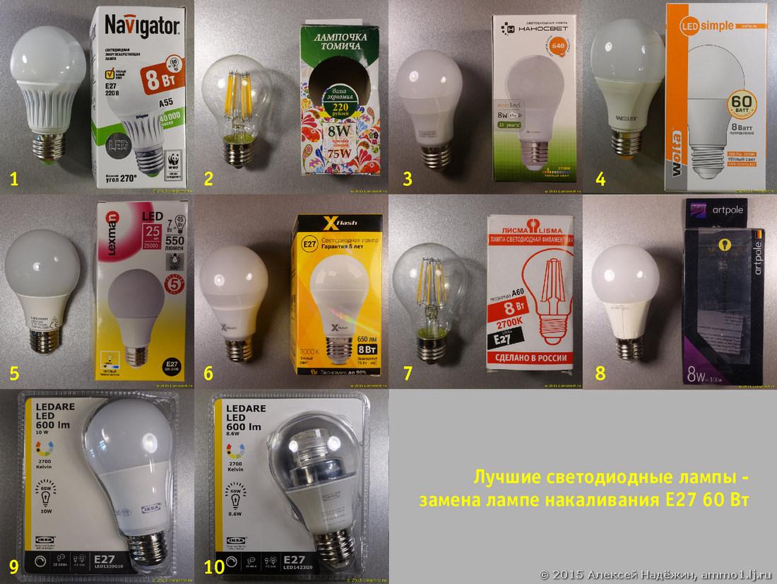 Лучшие светодиодные лампы 2015 года - 2
