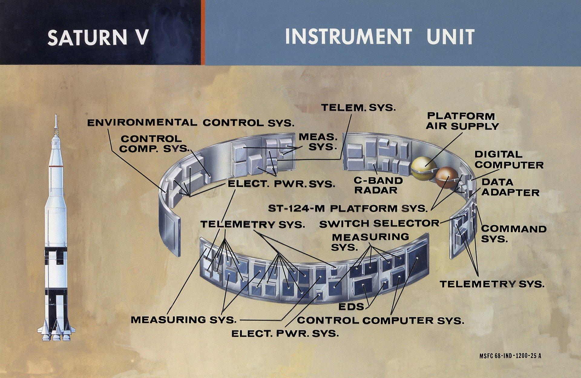 «Сатурн-5»: как можно утерять технологию ракеты - 4