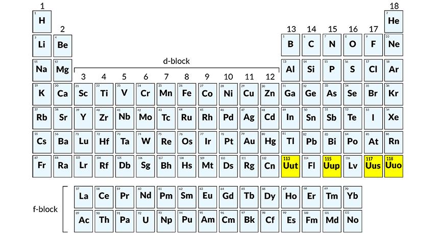 Седьмой период таблицы Менделеева теперь заполнен, и это официально - 1