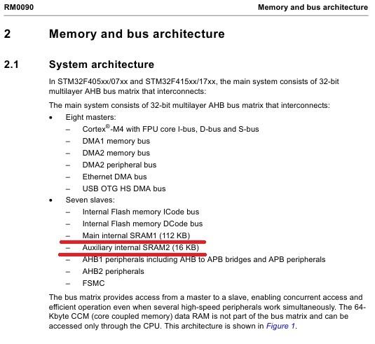 STM32: GNU AS: Программирование на ассемблере (Часть 1) - 5