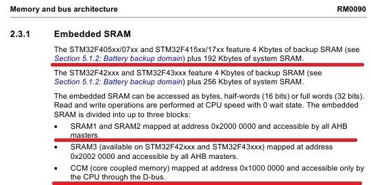 STM32: GNU AS: Программирование на ассемблере (Часть 1) - 6