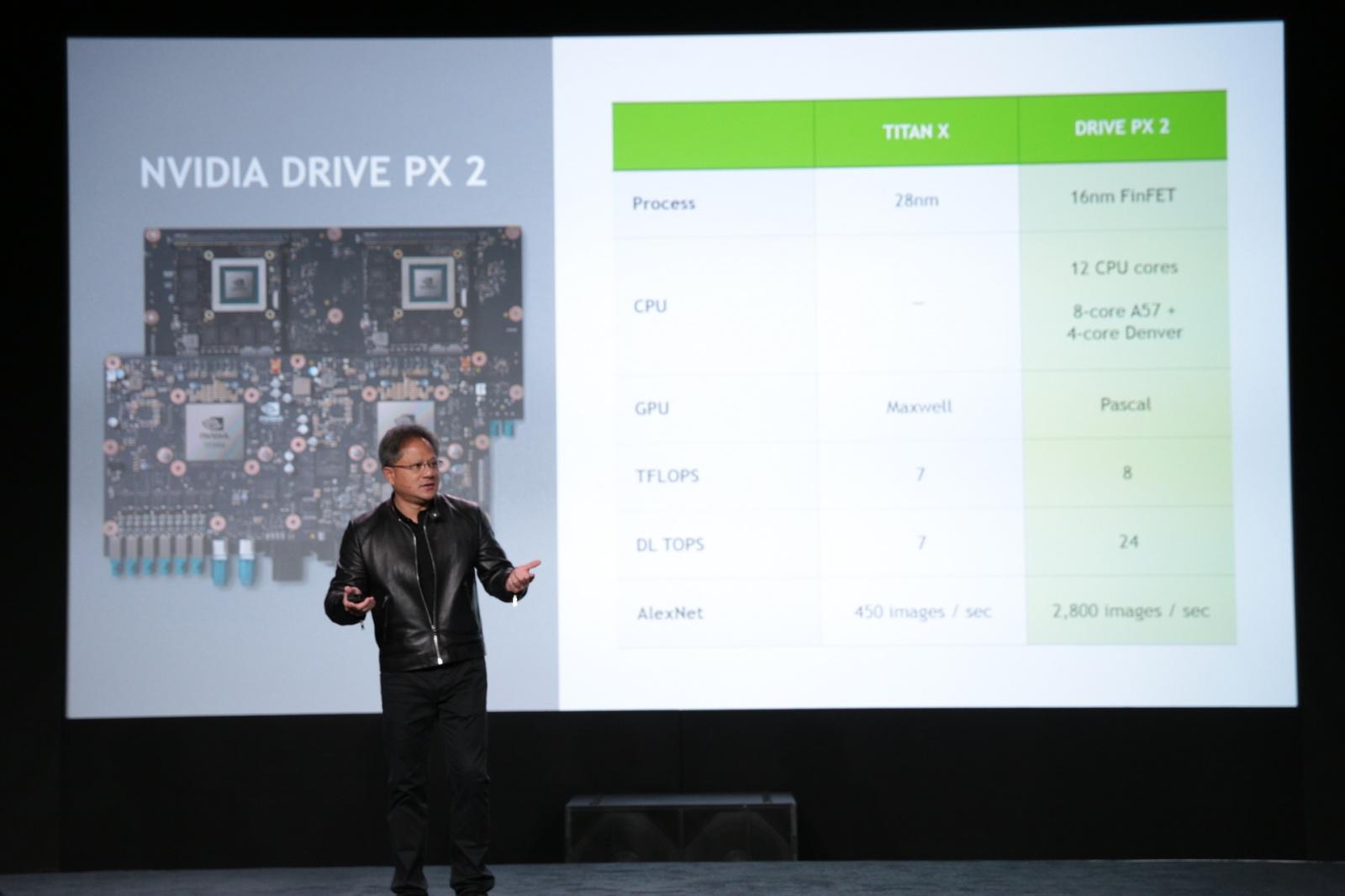 Автомобильный суперкомпьютер Drive PX 2 от Nvidia для автономного вождения - 3