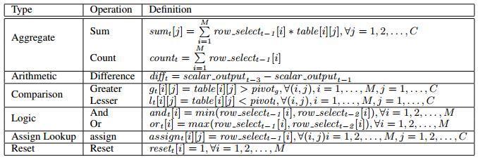 Некоторые современные подходы в области обработки естественного языка - 5